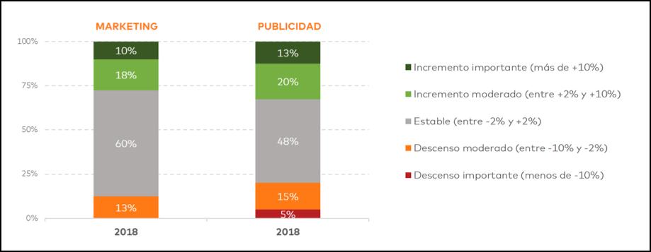 Trend_Score_2018_1