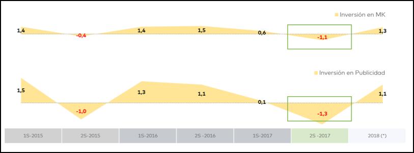 Trend_Score_2018_2